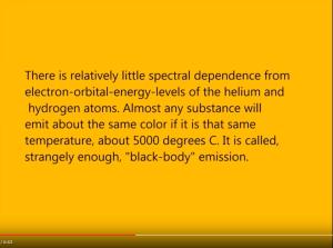 black-body